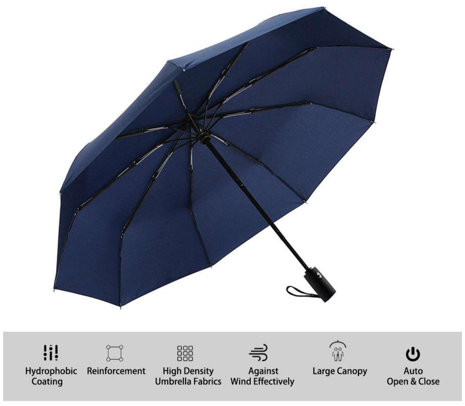 Skys   Ray Axe 2 Fold Umbrella Blue