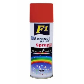 Car Spray Paint Online Buy Spray Paint For Cars At Best