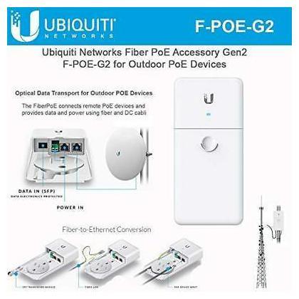 Ubiquiti F POE G2 Fiberpoe G2 Accs  fpoeg2