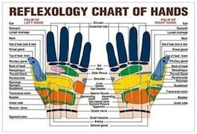 K kudos Acupressure Massage Rings pack of 4