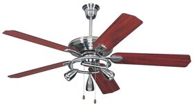 Havells Cedar 1320 MM Underlight Ceiling Fan (Brushed Nickel)
