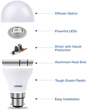 Luminous 18W Round LED Bulb SHINE PRO B22 CDL