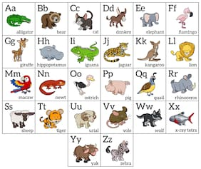 5 Ace Animal Chart Of Alphabet Wall Sticker Paper Poster