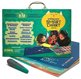 GoDiscover Smart Charts Interactive Learing Series