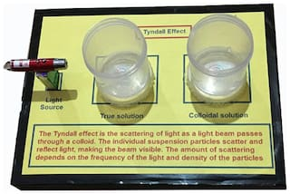 Tyndall Effect || Chemistry Ready to use Project & model (Base-hardboard)