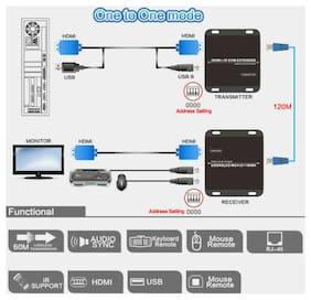 TESmart Over IP 120M Network KVM HDMI Extender by CAT5e/6 TCP/IP 1080P HDCP EDID
