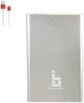 Benison India BEN0987i84P 4000 mAh Fast Charging Power Bank - Silver