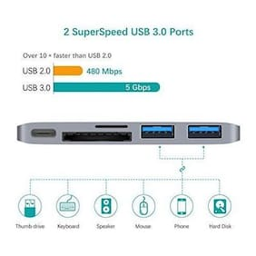 Tech Gear Slim Aluminum Type-C Multi-Port Hub USB 3.0 5 in 1 Combo Hub for MacBook
