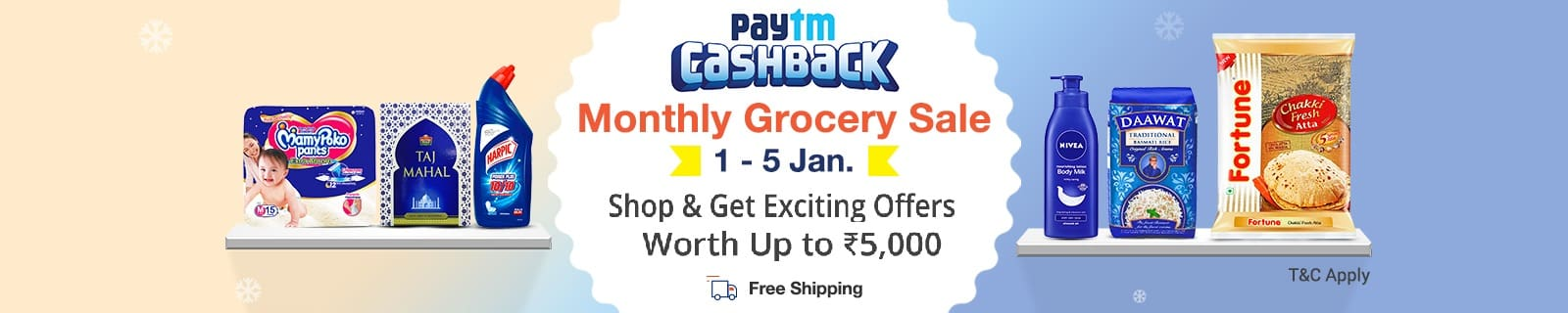 Monthly Grocery Sales